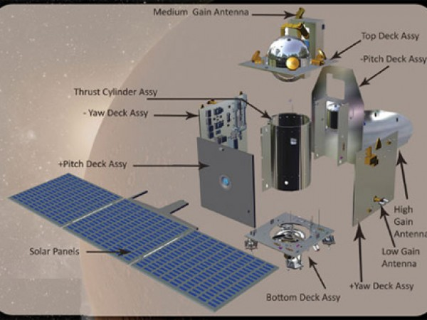 Disassembled View of Spacecraft